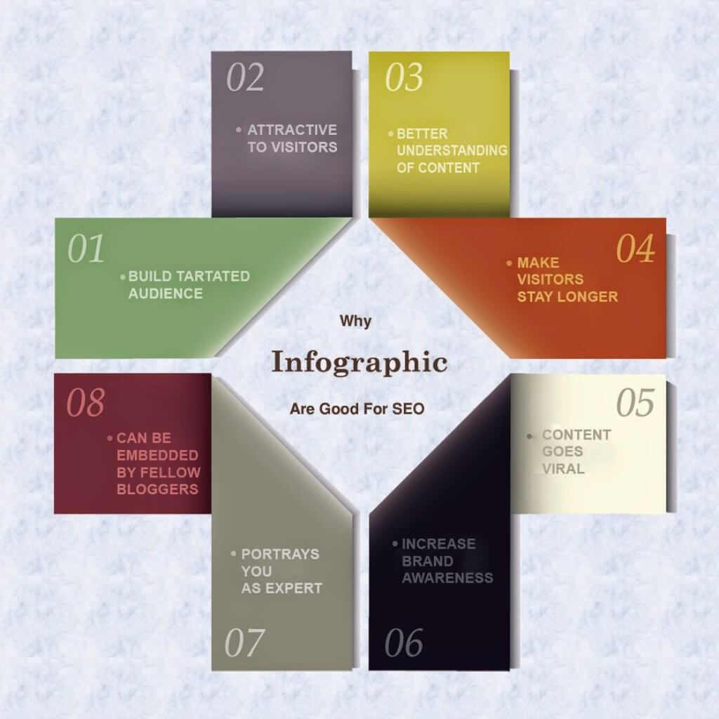 8 Reasons Why Infographics are Good for SEO