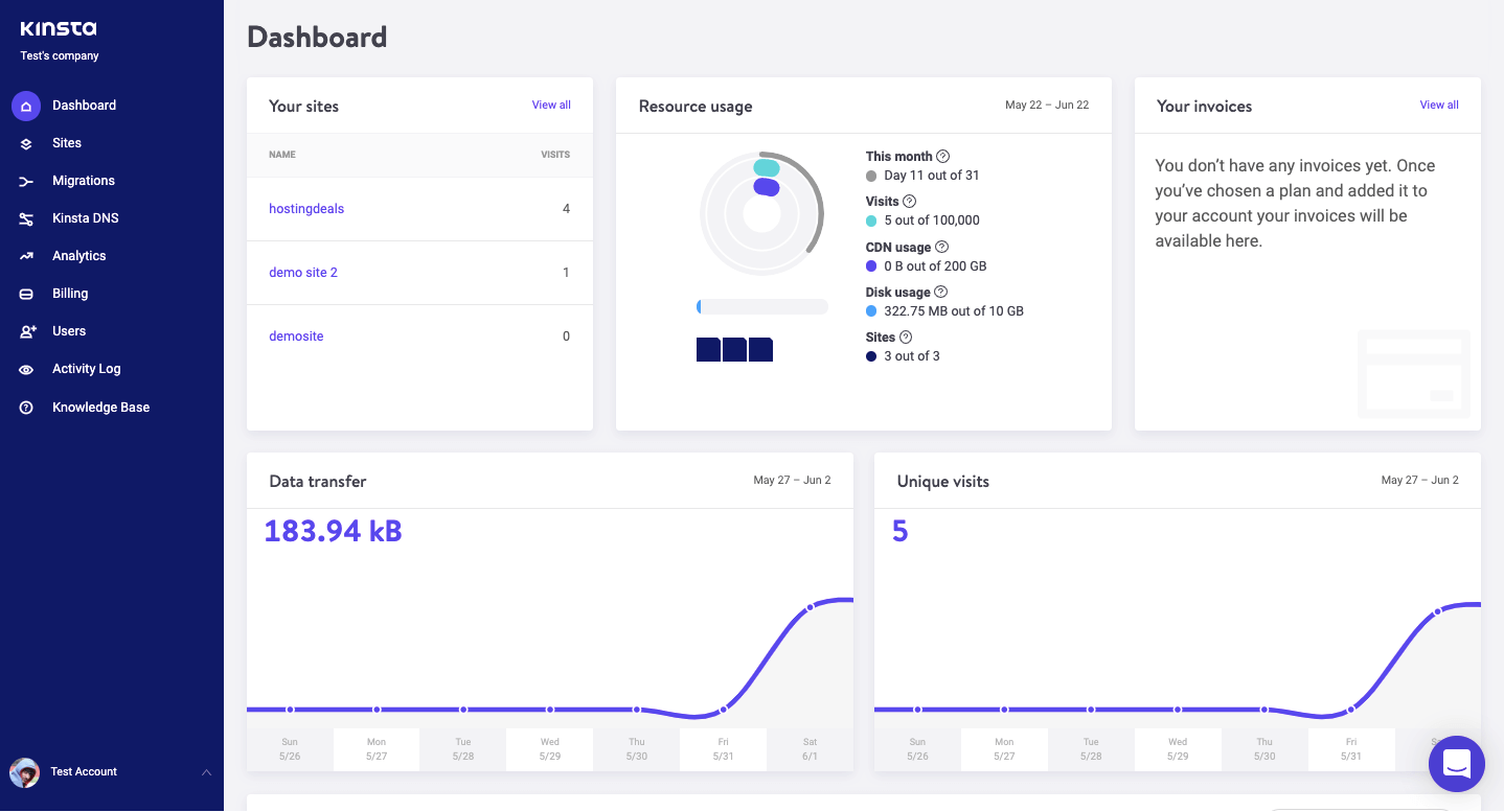 kinsta main dashboard